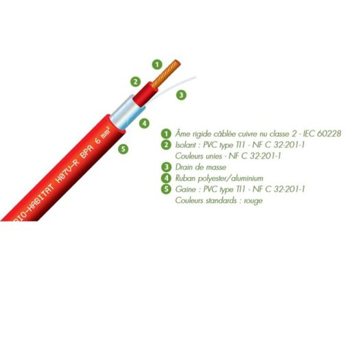 fil de phase blindé 6 et 16 mm² blindé HO7VRBPA permet de supprimer les champs électriques sur toute la longueur du conducteur