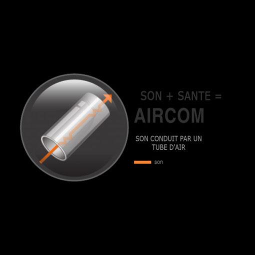 kit main libre, oreillette anti-ondes AIRCOM pour téléphone mobile et smartphone