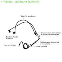 oreillette anti ondes vest noires_blanches
